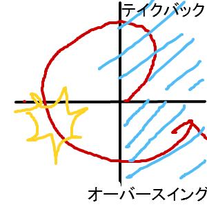 Cocolog_oekaki_2012_06_29_13_40