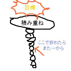 Cocolog_oekaki_2012_12_31_12_47