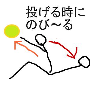 Cocolog_oekaki_2014_04_03_20_09